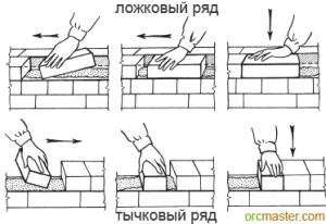 Процесс работы вприсык