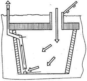 Схема просушки погреба свечкой
