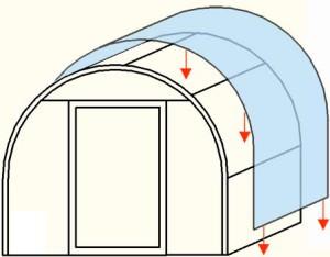 Направление листов поликарбоната