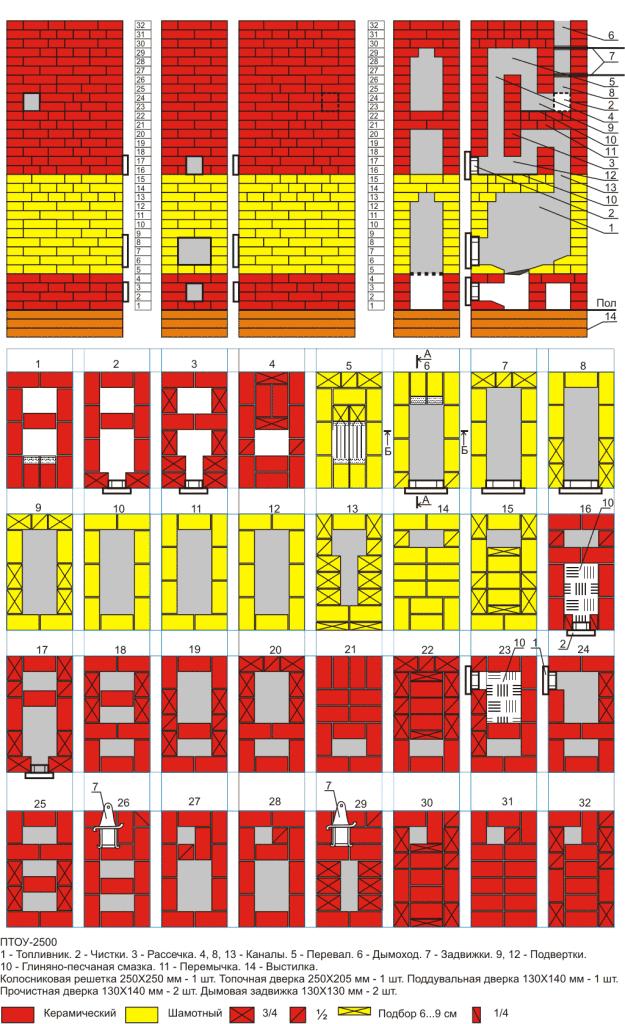 Схема укладки рядов печи