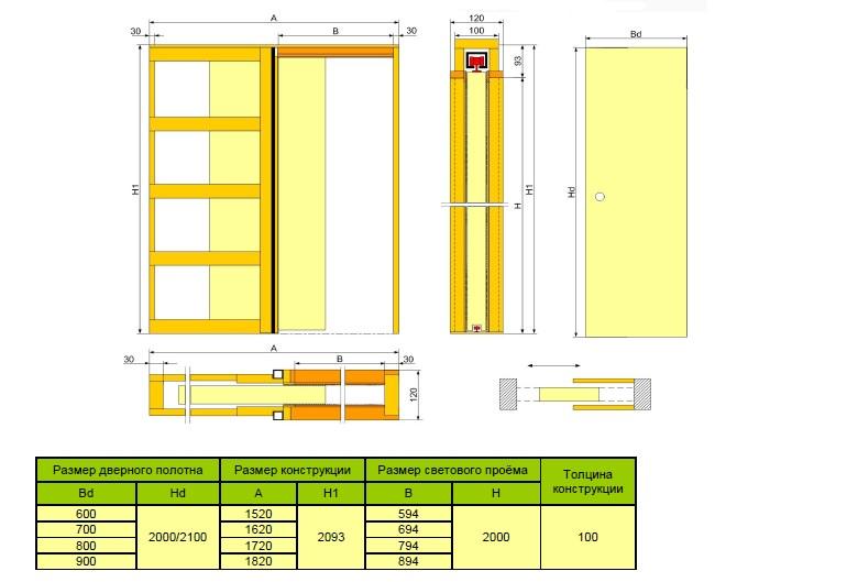 Схема соотношения габаритных размеров